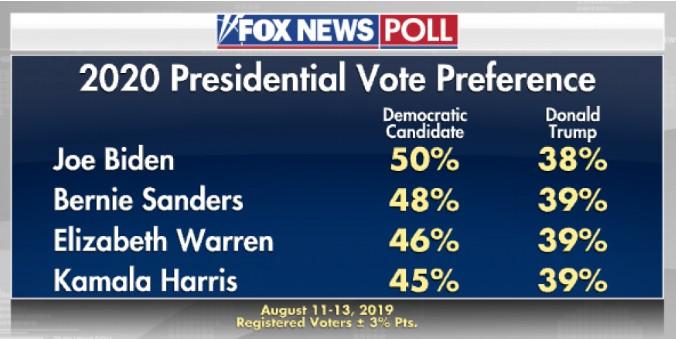 Começa a disputa pela candidatura para eleição presidencial norte-americana